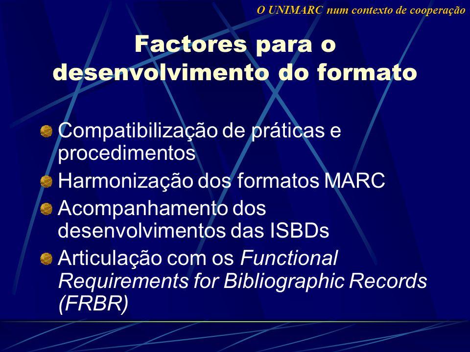 O UNIMARC num contexto de cooperação Factores para o desenvolvimento do formato Compatibilização de práticas e procedimentos Harmonização dos formatos MARC Acompanhamento dos desenvolvimentos das ISBDs Articulação com os Functional Requirements for Bibliographic Records (FRBR)
