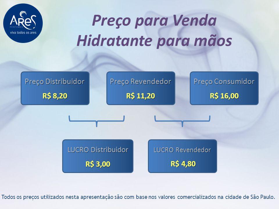 Preço para Venda Hidratante para mãos Todos os preços utilizados nesta apresentação são com base nos valores comercializados na cidade de São Paulo. P
