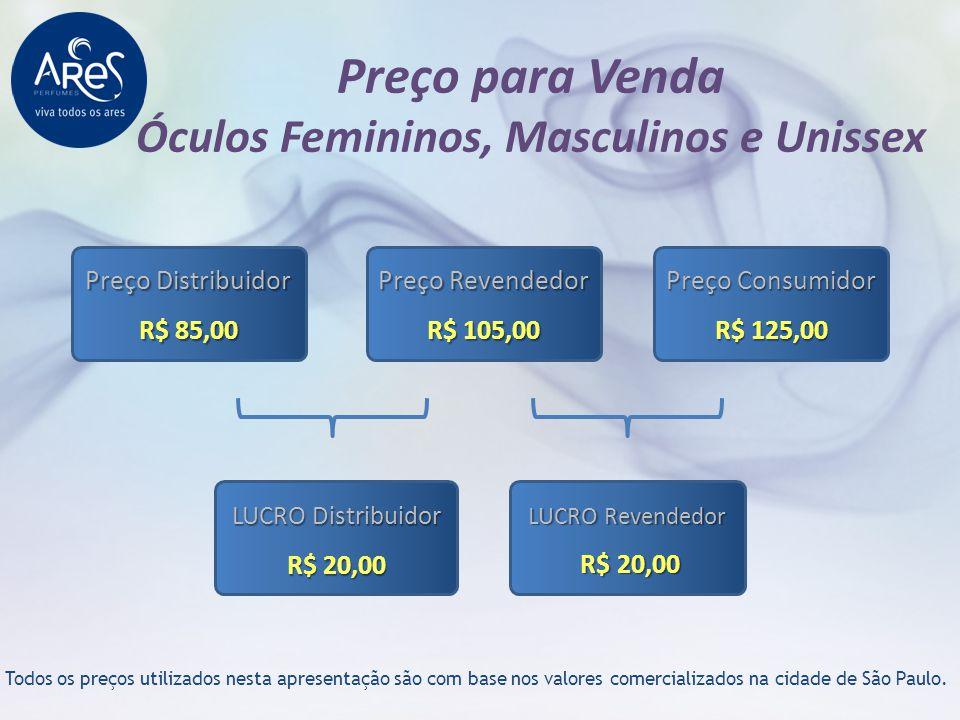 Preço para Venda Óculos Femininos, Masculinos e Unissex Todos os preços utilizados nesta apresentação são com base nos valores comercializados na cida