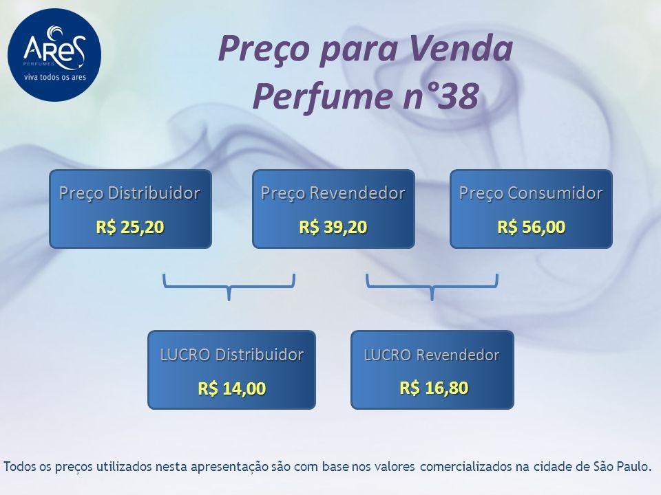 Preço para Venda Perfume n°38 Todos os preços utilizados nesta apresentação são com base nos valores comercializados na cidade de São Paulo. Preço Con