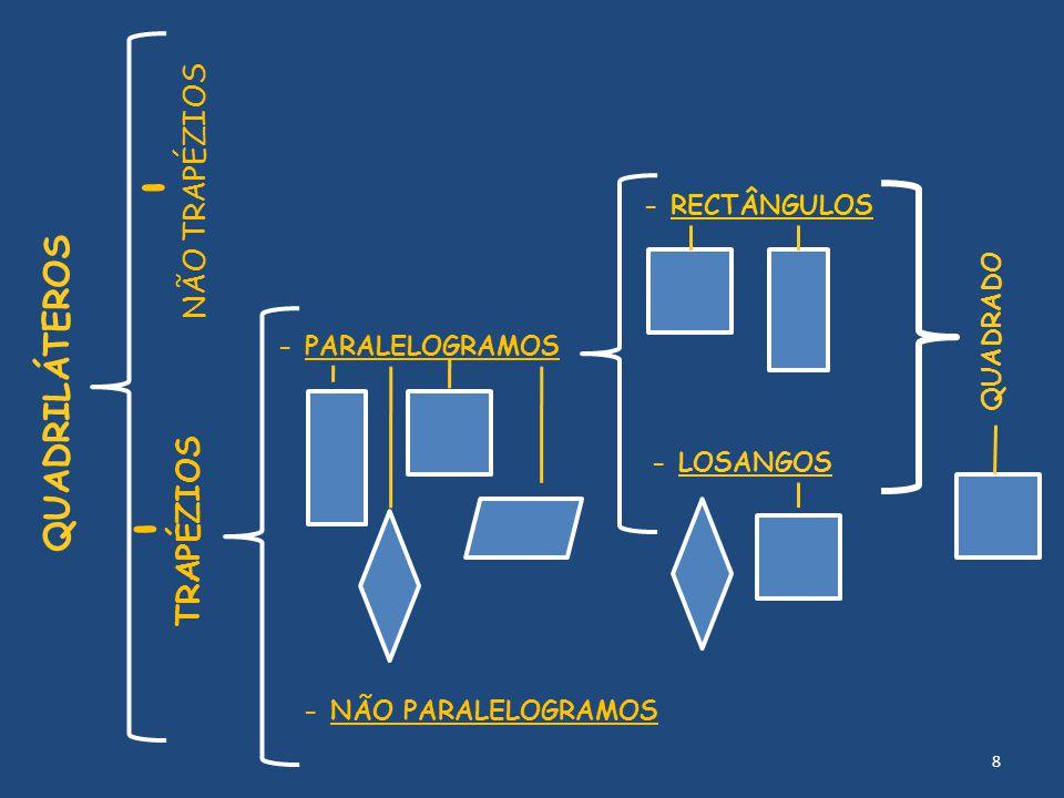 PROPRIEDADES DOS PARALELOGRAMOS : Num PARALELOGRAMO: – Os lados paralelos são iguais; - Os ângulos opostos são iguais; - As diagonais bissectam-se (intersectam-se a meio).