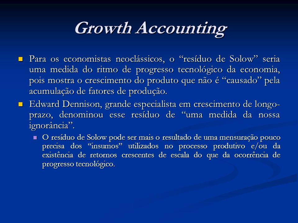 """Growth Accounting Para os economistas neoclássicos, o """"resíduo de Solow"""" seria uma medida do ritmo de progresso tecnológico da economia, pois mostra o"""