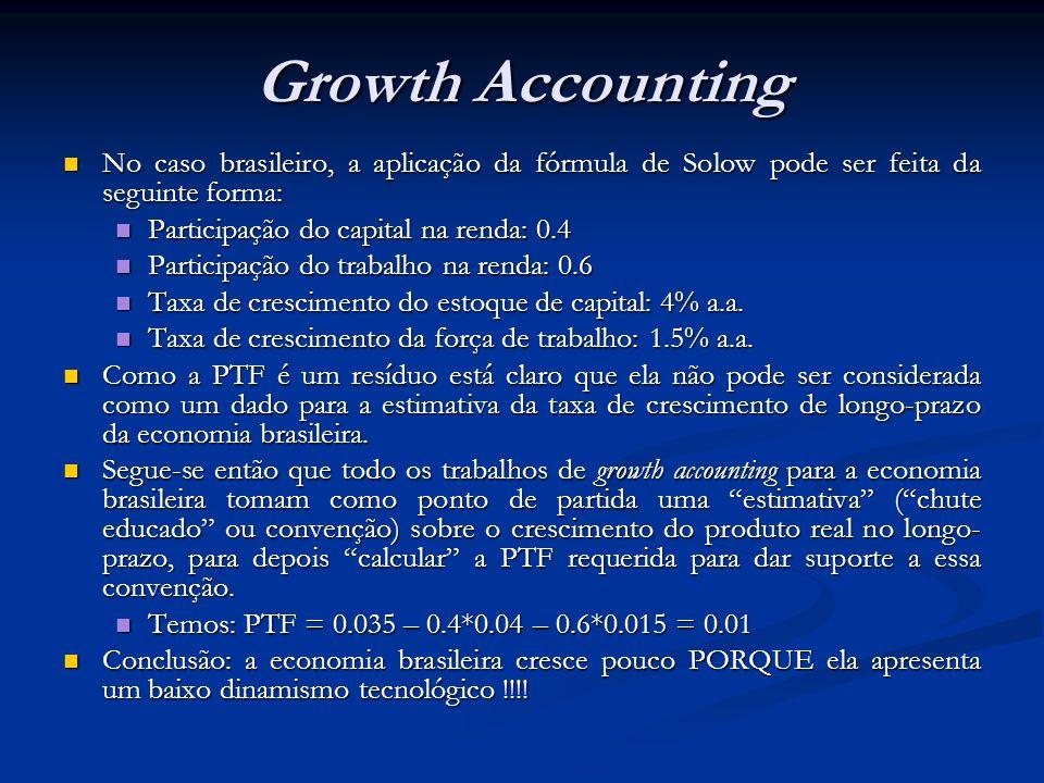 Growth Accounting No caso brasileiro, a aplicação da fórmula de Solow pode ser feita da seguinte forma: No caso brasileiro, a aplicação da fórmula de
