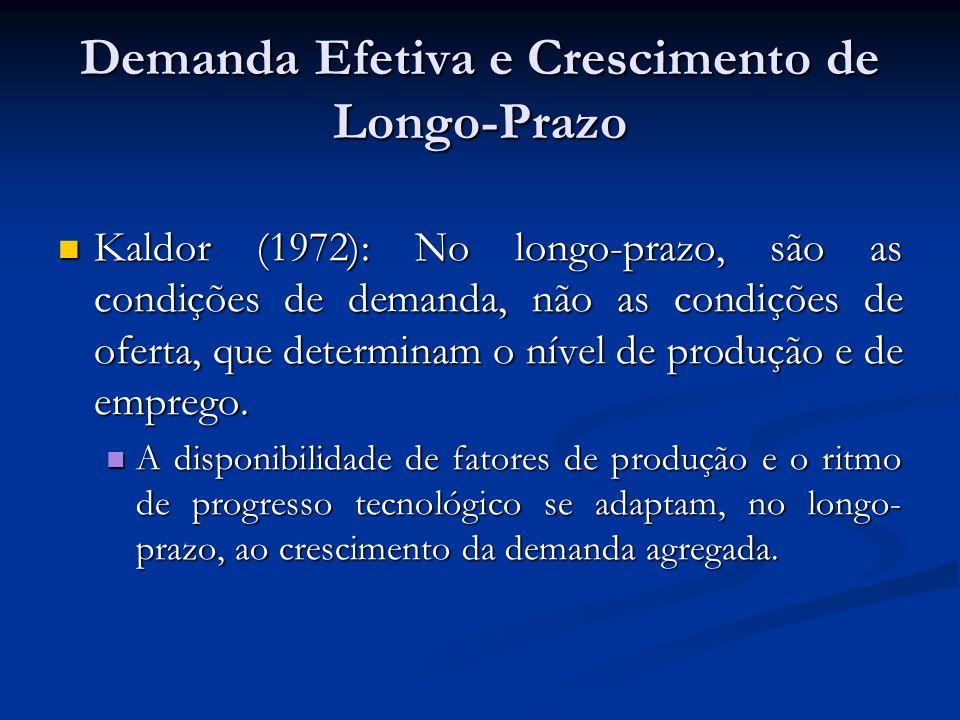Demanda Efetiva e Crescimento de Longo-Prazo Kaldor (1972): No longo-prazo, são as condições de demanda, não as condições de oferta, que determinam o