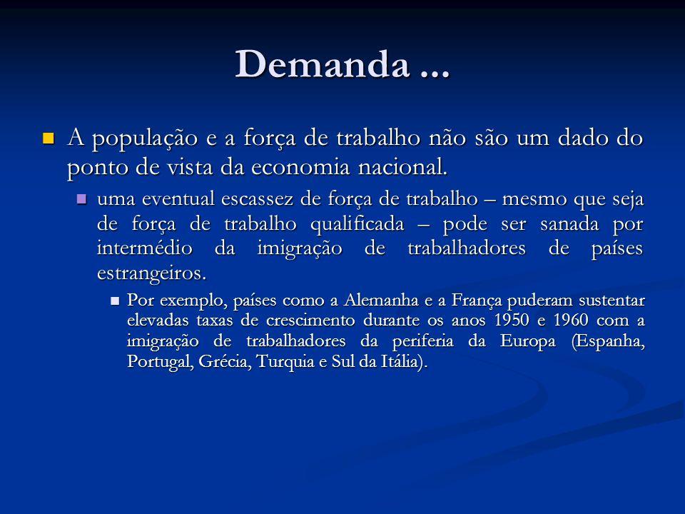 Demanda... A população e a força de trabalho não são um dado do ponto de vista da economia nacional. A população e a força de trabalho não são um dado
