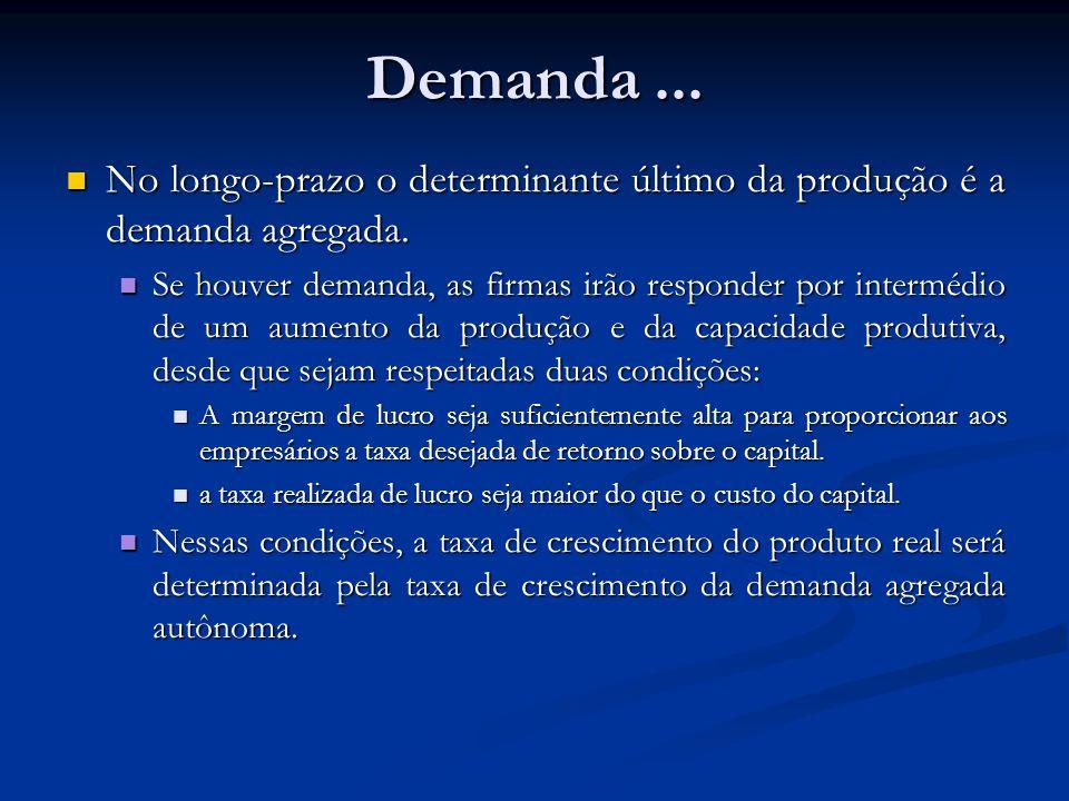 Demanda... No longo-prazo o determinante último da produção é a demanda agregada. No longo-prazo o determinante último da produção é a demanda agregad