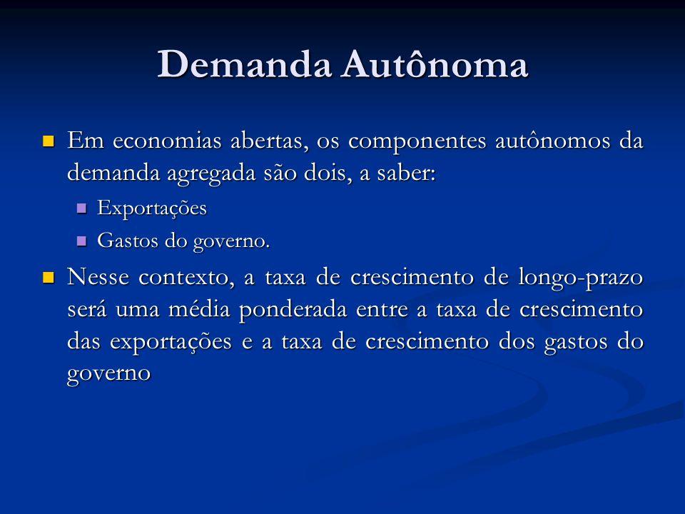 Demanda Autônoma Em economias abertas, os componentes autônomos da demanda agregada são dois, a saber: Em economias abertas, os componentes autônomos