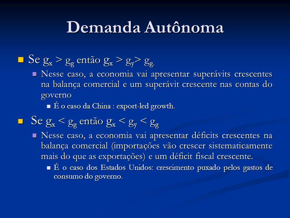 Demanda Autônoma Se g x > g g então g x > g y > g g. Se g x > g g então g x > g y > g g. Nesse caso, a economia vai apresentar superávits crescentes n