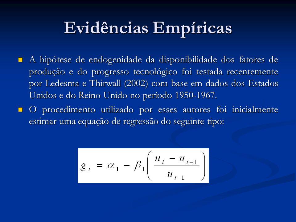 Evidências Empíricas A hipótese de endogenidade da disponibilidade dos fatores de produção e do progresso tecnológico foi testada recentemente por Led