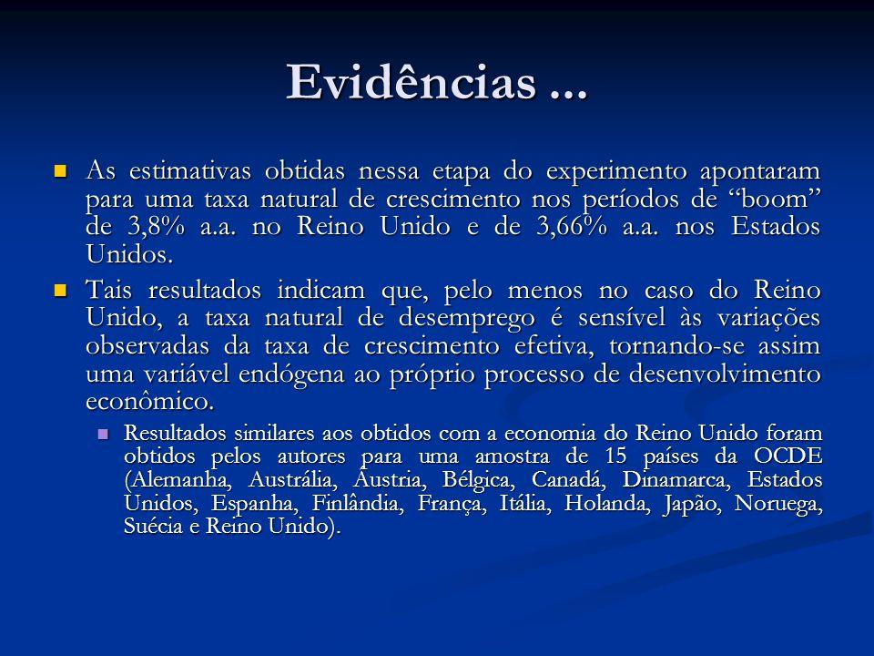 """Evidências... As estimativas obtidas nessa etapa do experimento apontaram para uma taxa natural de crescimento nos períodos de """"boom"""" de 3,8% a.a. no"""