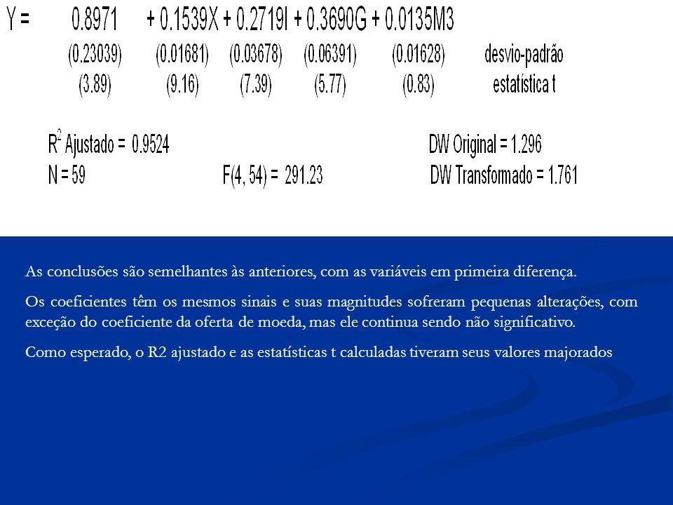 As conclusões são semelhantes às anteriores, com as variáveis em primeira diferença. Os coeficientes têm os mesmos sinais e suas magnitudes sofreram p
