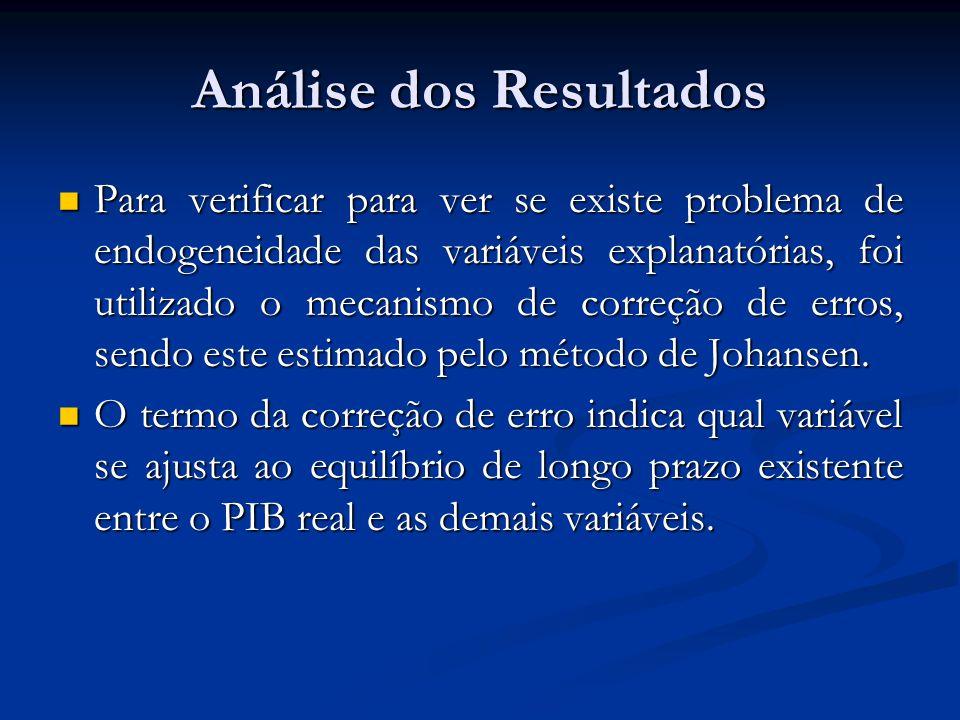 Análise dos Resultados Para verificar para ver se existe problema de endogeneidade das variáveis explanatórias, foi utilizado o mecanismo de correção