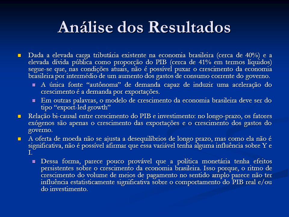 Análise dos Resultados Dada a elevada carga tributária existente na economia brasileira (cerca de 40%) e a elevada dívida pública como proporção do PI