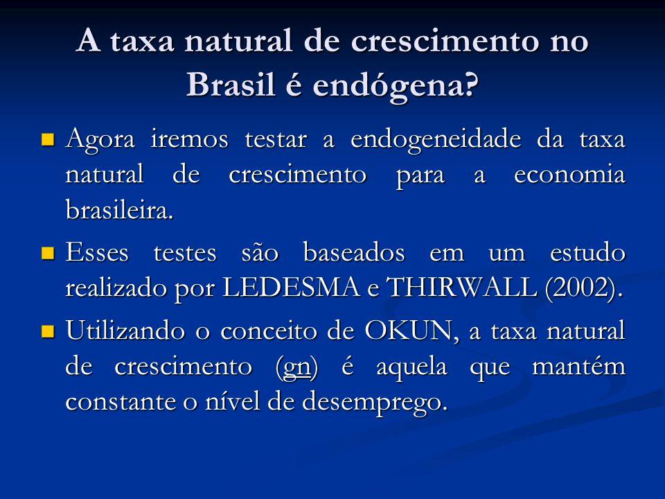A taxa natural de crescimento no Brasil é endógena? Agora iremos testar a endogeneidade da taxa natural de crescimento para a economia brasileira. Ago