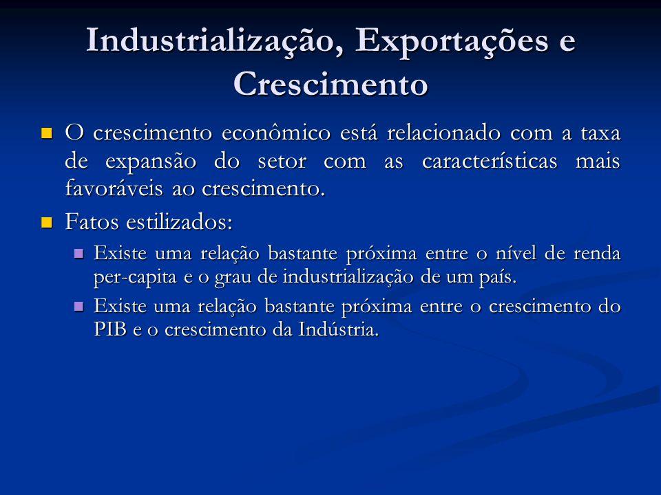 Industrialização, Exportações e Crescimento O crescimento econômico está relacionado com a taxa de expansão do setor com as características mais favor