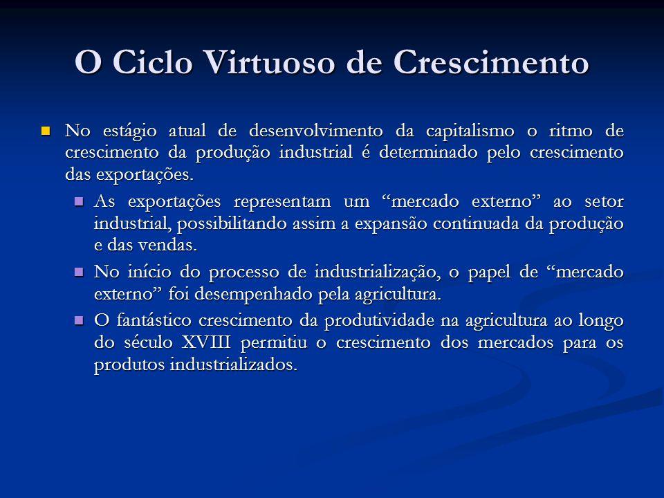 O Ciclo Virtuoso de Crescimento No estágio atual de desenvolvimento da capitalismo o ritmo de crescimento da produção industrial é determinado pelo cr