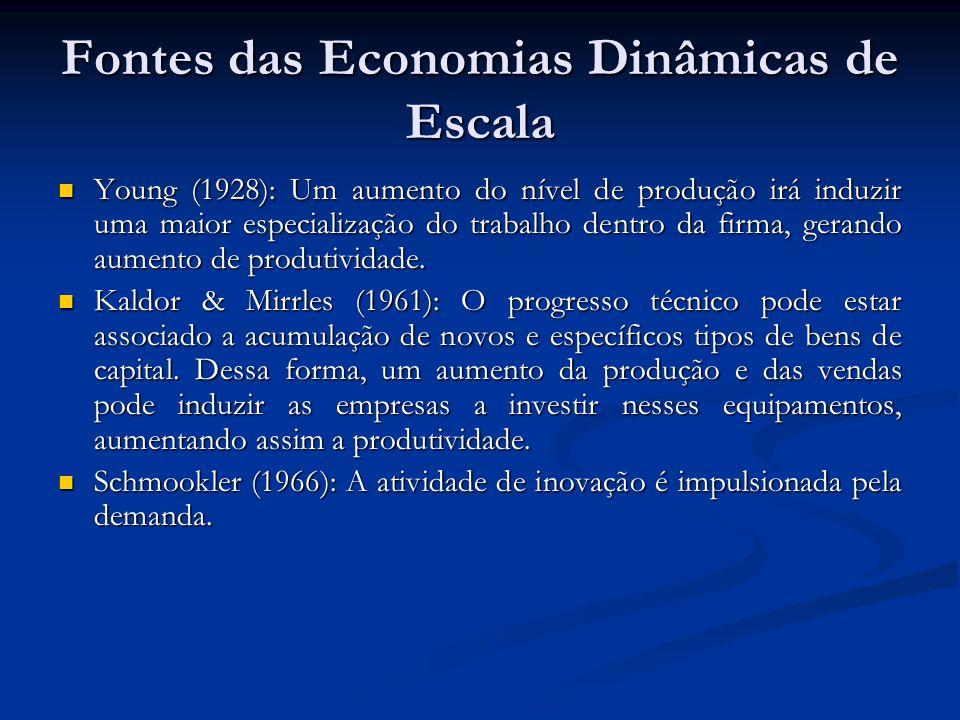 Fontes das Economias Dinâmicas de Escala Young (1928): Um aumento do nível de produção irá induzir uma maior especialização do trabalho dentro da firm