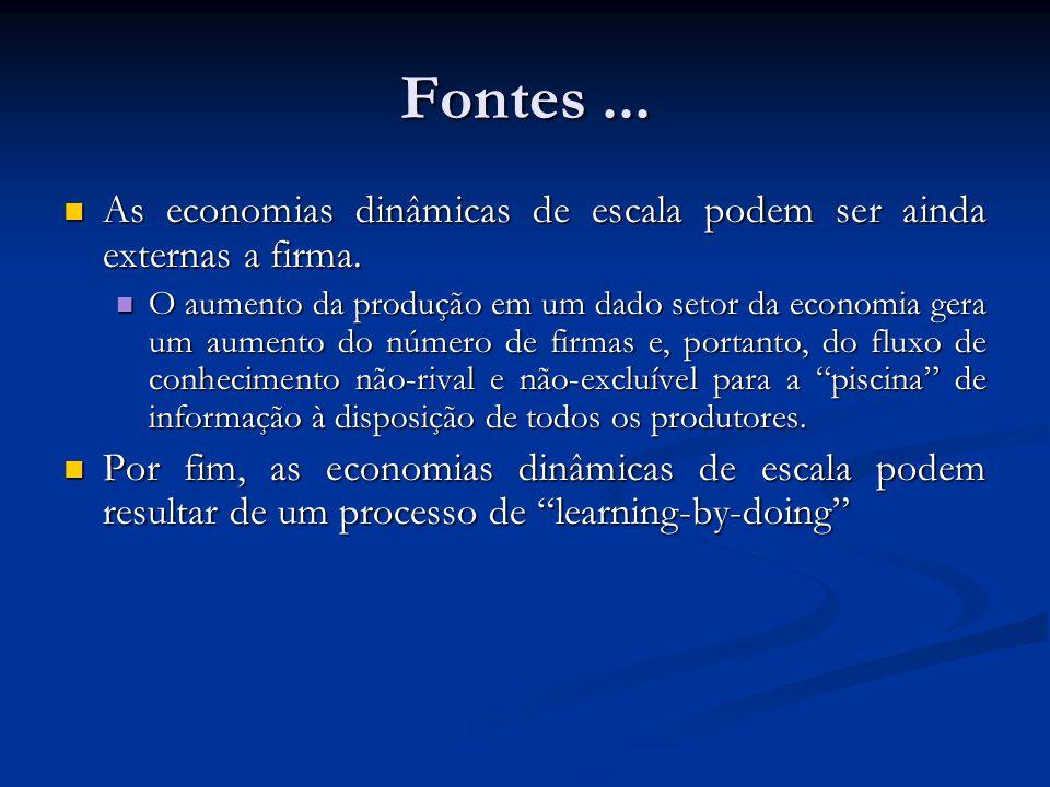 Fontes... As economias dinâmicas de escala podem ser ainda externas a firma. As economias dinâmicas de escala podem ser ainda externas a firma. O aume