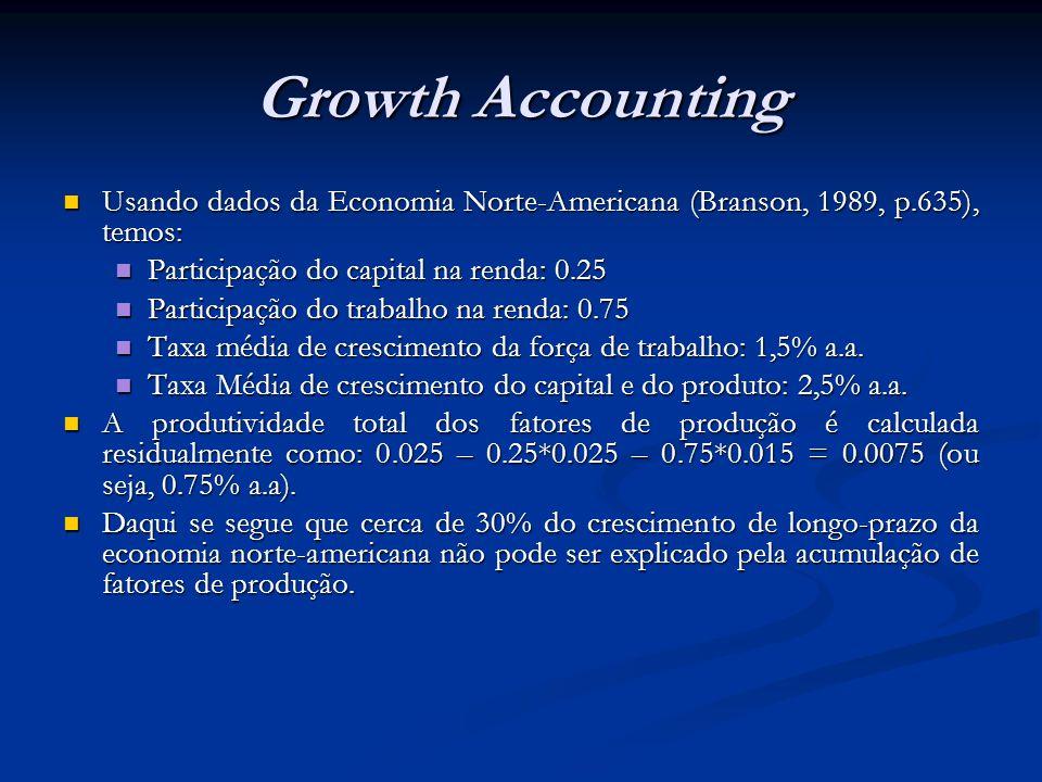 Growth Accounting Para os economistas neoclássicos, o resíduo de Solow seria uma medida do ritmo de progresso tecnológico da economia, pois mostra o crescimento do produto que não é causado pela acumulação de fatores de produção.