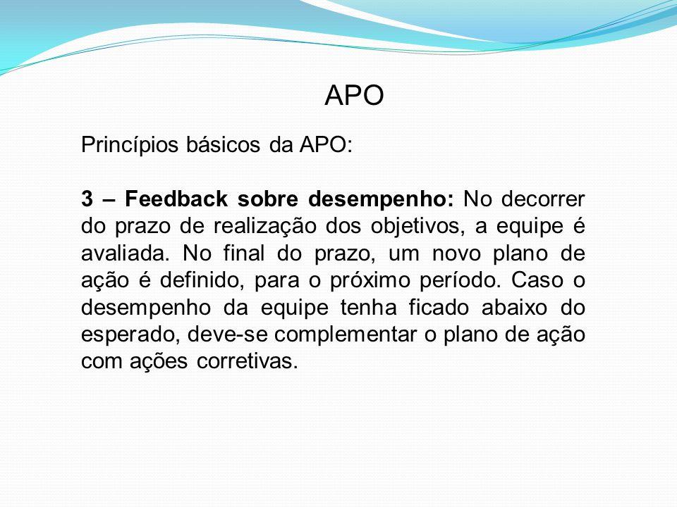APO Princípios básicos da APO: 3 – Feedback sobre desempenho: No decorrer do prazo de realização dos objetivos, a equipe é avaliada.