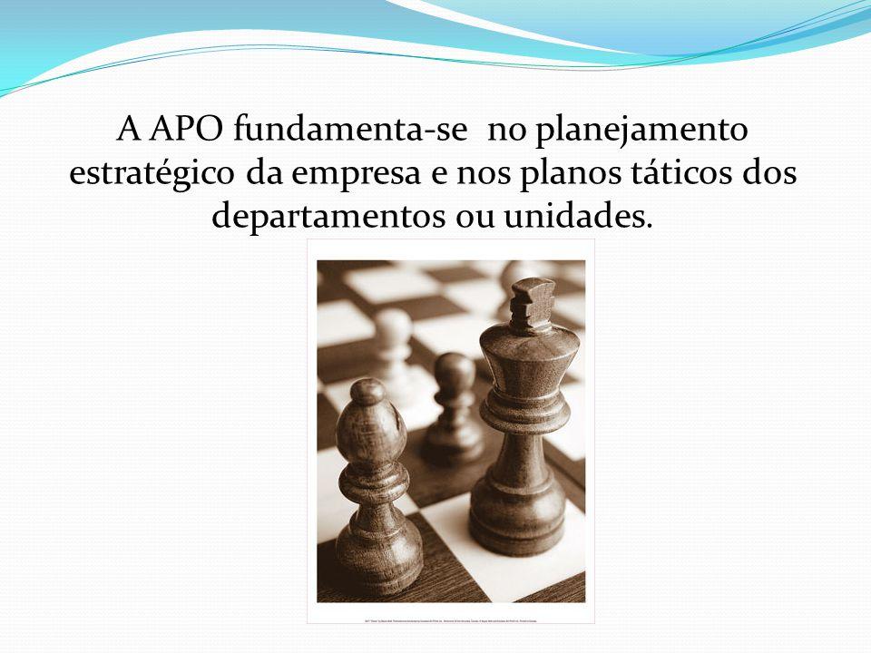 A APO fundamenta-se no planejamento estratégico da empresa e nos planos táticos dos departamentos ou unidades.