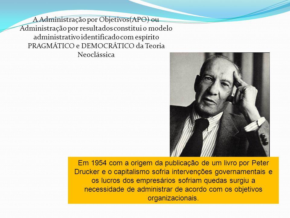 Em 1954 com a origem da publicação de um livro por Peter Drucker e o capitalismo sofria intervenções governamentais e os lucros dos empresários sofriam quedas surgiu a necessidade de administrar de acordo com os objetivos organizacionais.