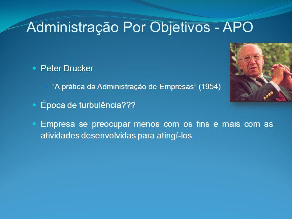 Administração Por Objetivos - APO Peter Drucker Peter Drucker A prática da Administração de Empresas (1954) Época de turbulência??.