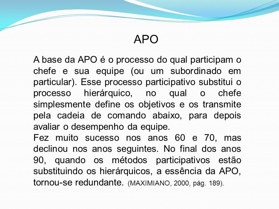 APO A base da APO é o processo do qual participam o chefe e sua equipe (ou um subordinado em particular).