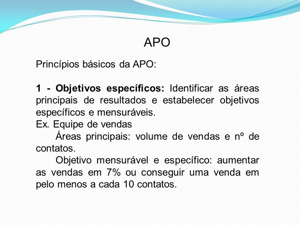 APO Princípios básicos da APO: 1 - Objetivos específicos: Identificar as áreas principais de resultados e estabelecer objetivos específicos e mensuráveis.