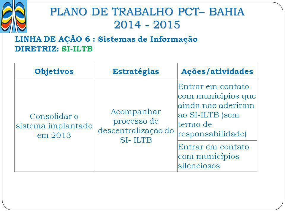 PLANO DE TRABALHO PCT– BAHIA 2014 - 2015 DIRETRIZ: SI-ILTB ObjetivosEstratégiasAções/atividades Consolidar o sistema implantado em 2013 Acompanhar pro