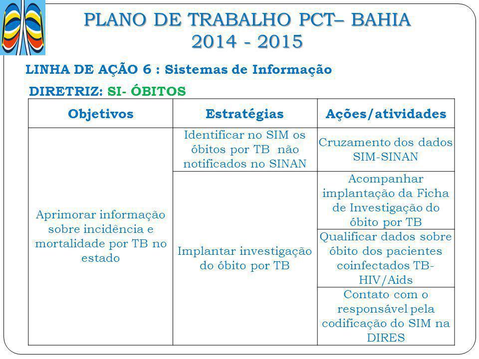 PLANO DE TRABALHO PCT– BAHIA 2014 - 2015 DIRETRIZ: SI- ÓBITOS ObjetivosEstratégiasAções/atividades Aprimorar informação sobre incidência e mortalidade