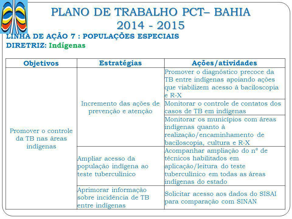 PLANO DE TRABALHO PCT– BAHIA 2014 - 2015 LINHA DE AÇÃO 7 : POPULAÇÕES ESPECIAIS DIRETRIZ: Indígenas ObjetivosEstratégiasAções/atividades Promover o co