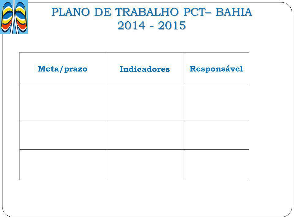 PLANO DE TRABALHO PCT– BAHIA 2014 - 2015 Meta/prazoIndicadoresResponsável