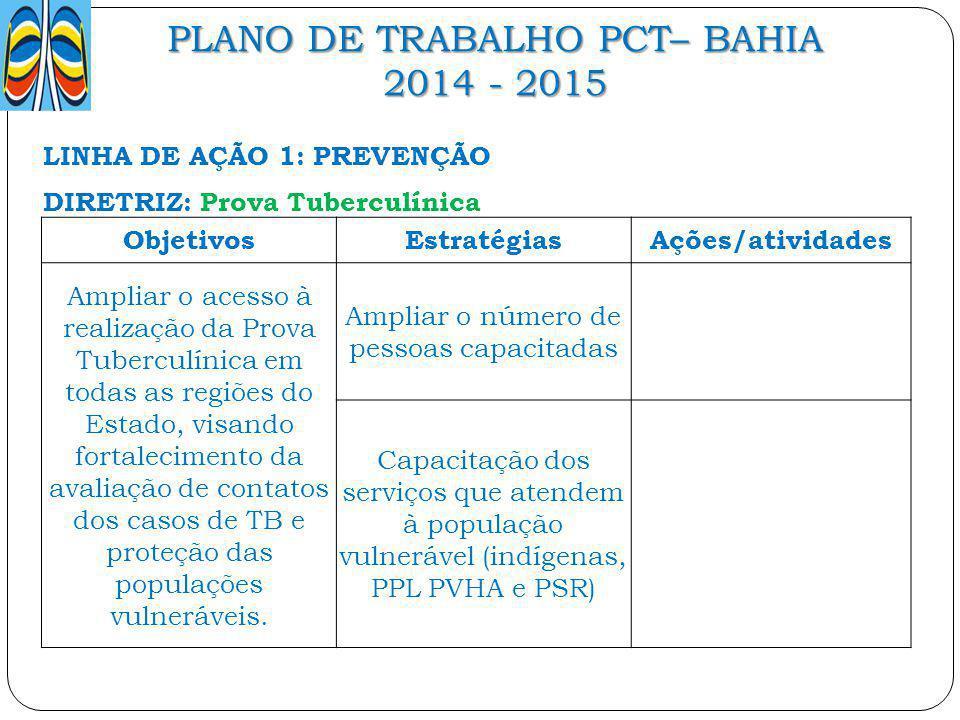 LINHA DE AÇÃO 1: PREVENÇÃO DIRETRIZ: Prova Tuberculínica ObjetivosEstratégiasAções/atividades Ampliar o acesso à realização da Prova Tuberculínica em