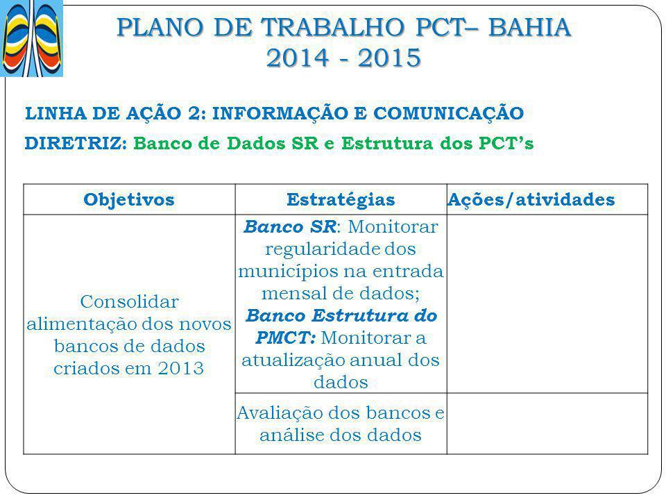 PLANO DE TRABALHO PCT– BAHIA 2014 - 2015 DIRETRIZ: Banco de Dados SR e Estrutura dos PCT's ObjetivosEstratégiasAções/atividades Consolidar alimentação