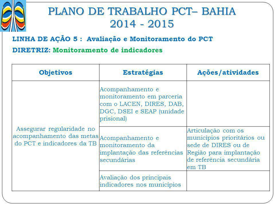 LINHA DE AÇÃO 5 : Avaliação e Monitoramento do PCT DIRETRIZ: Monitoramento de indicadores ObjetivosEstratégiasAções/atividades Assegurar regularidade