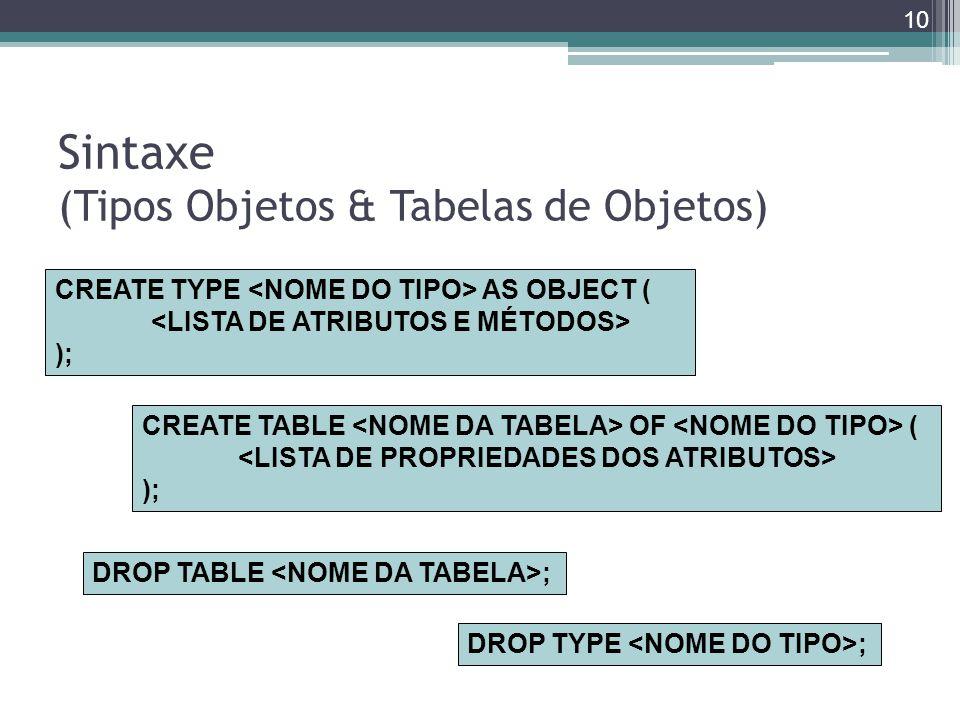 Sintaxe (Tipos Objetos & Tabelas de Objetos) CREATE TYPE AS OBJECT ( ); CREATE TABLE OF ( ); DROP TABLE ; DROP TYPE ; 10