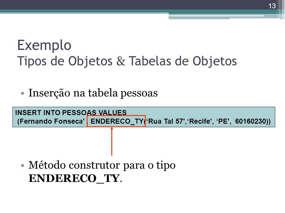 Exemplo Tipos de Objetos & Tabelas de Objetos Inserção na tabela pessoas Método construtor para o tipo ENDERECO_TY. INSERT INTO PESSOAS VALUES (Fernan