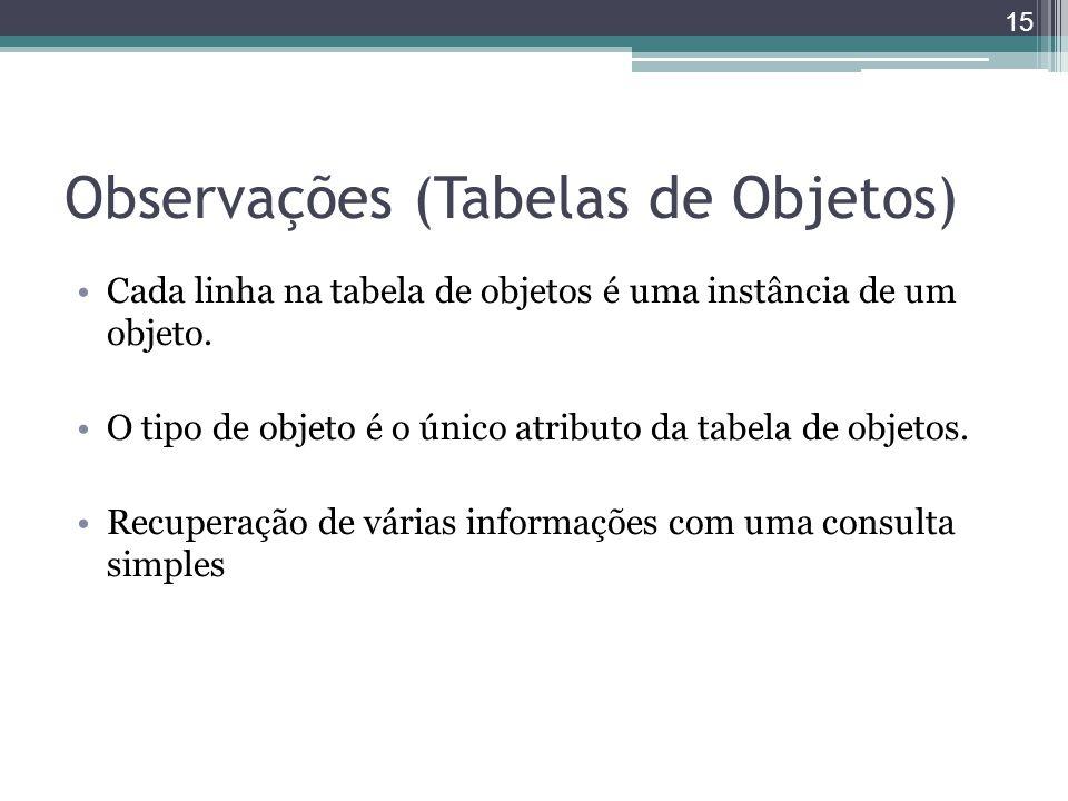 Observações (Tabelas de Objetos) Cada linha na tabela de objetos é uma instância de um objeto. O tipo de objeto é o único atributo da tabela de objeto