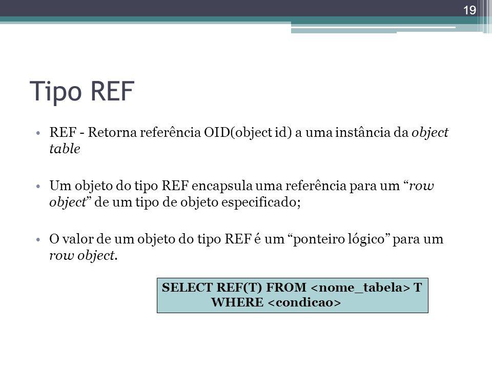 "Tipo REF REF - Retorna referência OID(object id) a uma instância da object table Um objeto do tipo REF encapsula uma referência para um ""row object"" d"