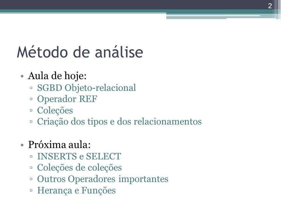 Método de análise Aula de hoje: ▫SGBD Objeto-relacional ▫Operador REF ▫Coleções ▫Criação dos tipos e dos relacionamentos Próxima aula: ▫INSERTS e SELE