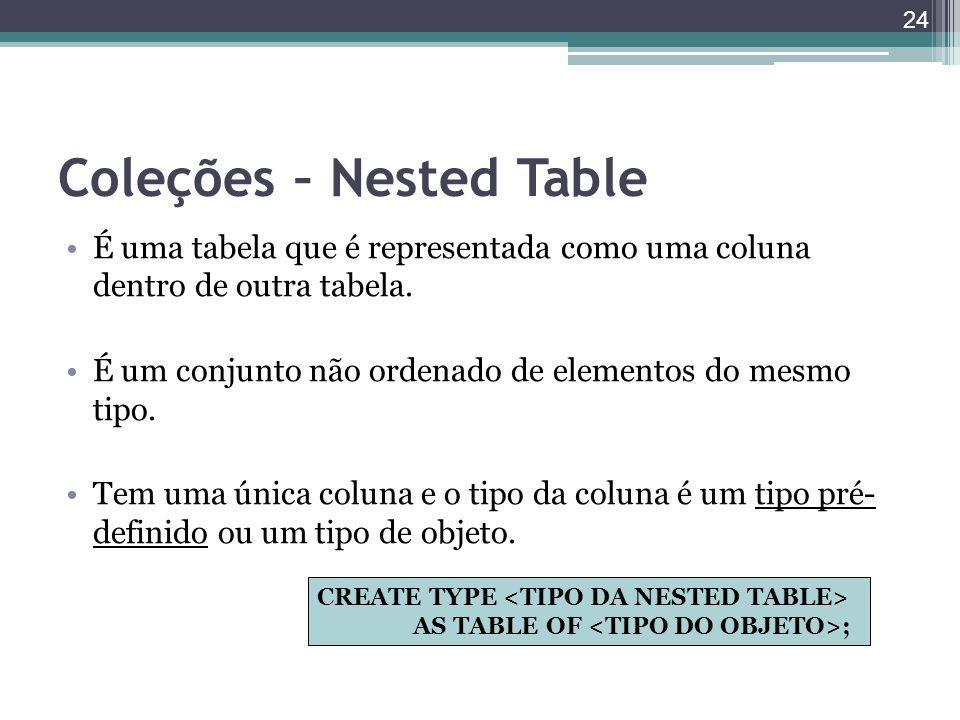 Coleções – Nested Table É uma tabela que é representada como uma coluna dentro de outra tabela. É um conjunto não ordenado de elementos do mesmo tipo.