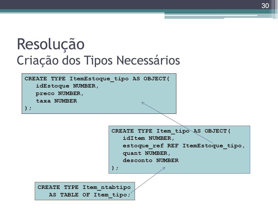 Resolução Criação dos Tipos Necessários CREATE TYPE ItemEstoque_tipo AS OBJECT( idEstoque NUMBER, preco NUMBER, taxa NUMBER ); CREATE TYPE Item_tipo A