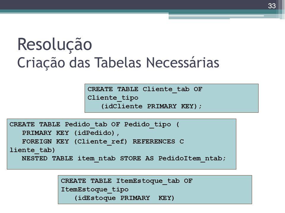 Resolução Criação das Tabelas Necessárias CREATE TABLE Cliente_tab OF Cliente_tipo (idCliente PRIMARY KEY); CREATE TABLE Pedido_tab OF Pedido_tipo ( P