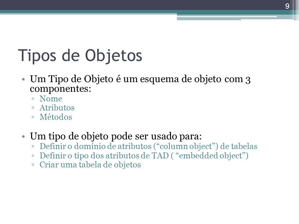 Tipos de Objetos Um Tipo de Objeto é um esquema de objeto com 3 componentes: ▫Nome ▫Atributos ▫Métodos Um tipo de objeto pode ser usado para: ▫Definir