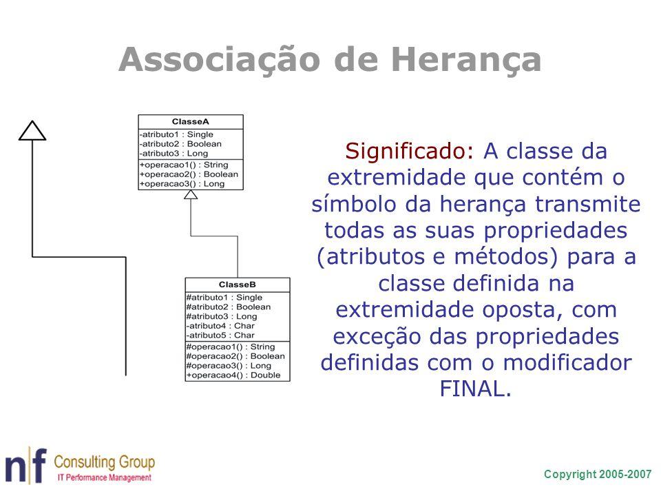 Copyright 2005-2007 Associação de Herança Significado: A classe da extremidade que contém o símbolo da herança transmite todas as suas propriedades (a