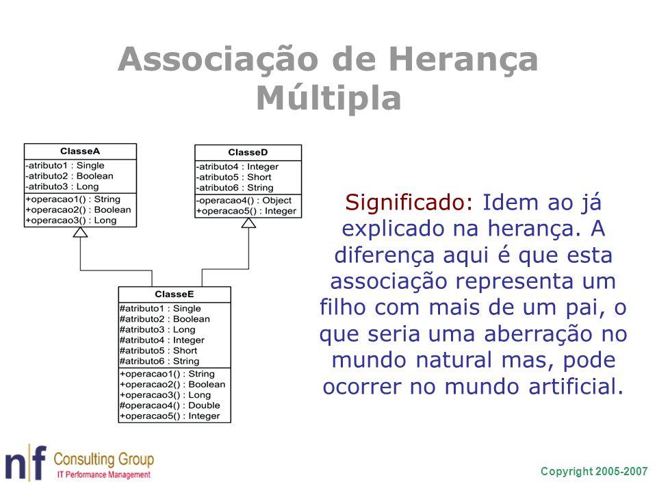 Copyright 2005-2007 Associação de Herança Múltipla Significado: Idem ao já explicado na herança. A diferença aqui é que esta associação representa um