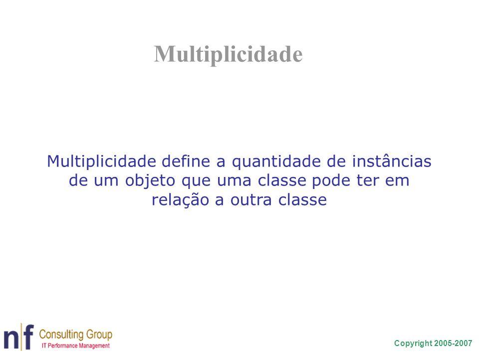 Copyright 2005-2007 Multiplicidade define a quantidade de instâncias de um objeto que uma classe pode ter em relação a outra classe Multiplicidade
