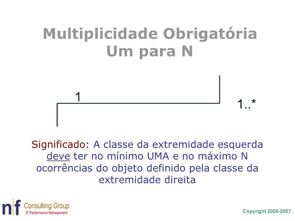 Copyright 2005-2007 Multiplicidade Obrigatória Um para N Significado: A classe da extremidade esquerda deve ter no mínimo UMA e no máximo N ocorrência