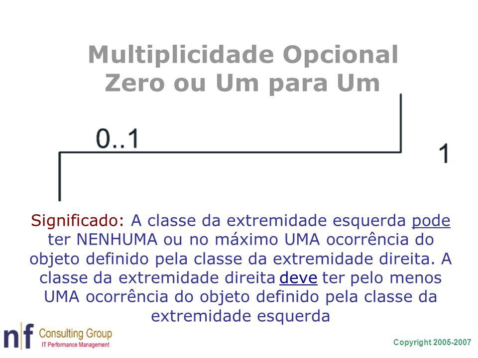 Copyright 2005-2007 Multiplicidade Opcional Zero ou Um para Um Significado: A classe da extremidade esquerda pode ter NENHUMA ou no máximo UMA ocorrên
